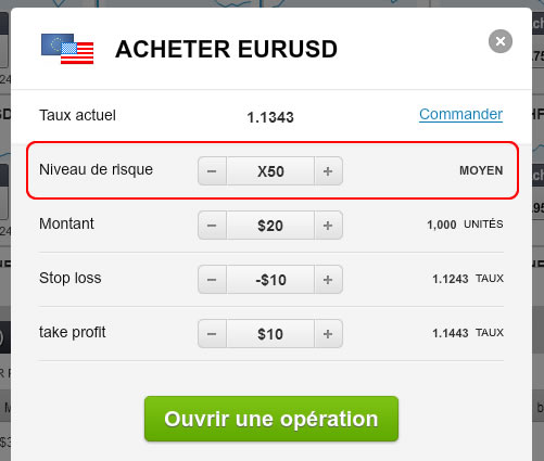 Forex effet levier exemple